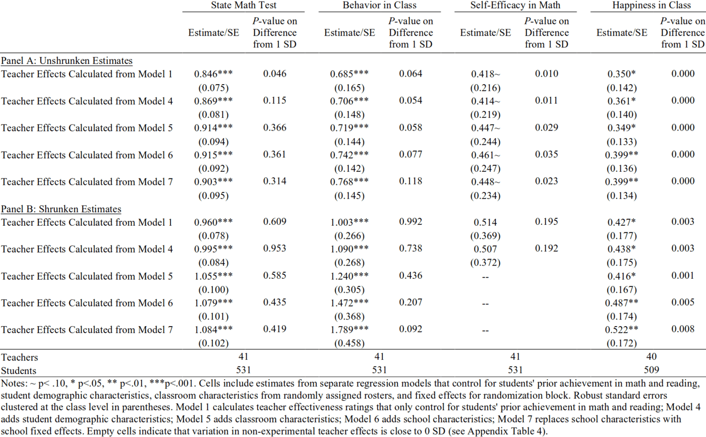 """Table 5: Relationship between Current Student Outcomes and Prior, Non-experimental Teacher Effect Outcomes"" [$ effects <1 imply bias]"
