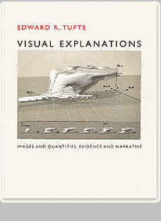 Cover of Visual Explanations (https://www.edwardtufte.com/tufte/graphics/visex_bookcover.gif)