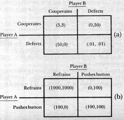 Two game-theory payoff matrixes for variants on the Prisoner's Dilemma by Hofstadter