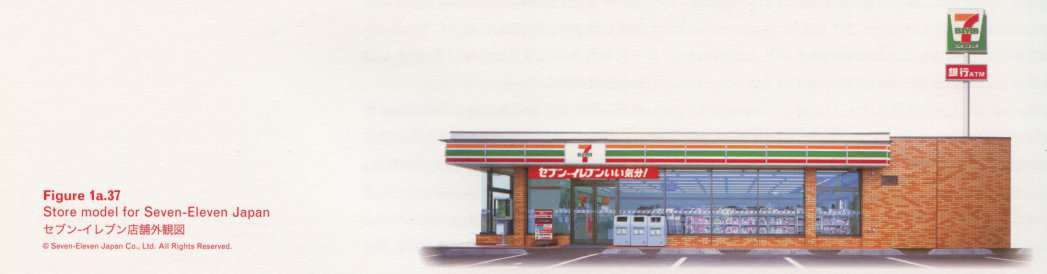 Caption bottom left: Figure 1a.37 Store model for Seven-Eleven Japan