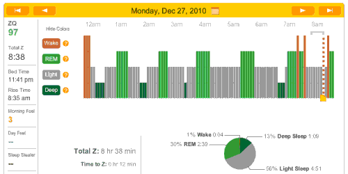 2010-12-27 ZQ sleep logs
