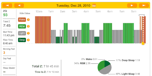 2010-12-28 ZQ sleep logs