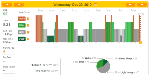 2010-12-29 ZQ sleep logs