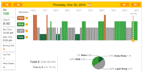 2010-12-30 ZQ sleep logs