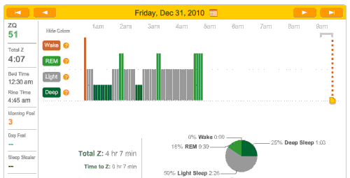 2010-12-31 ZQ sleep logs