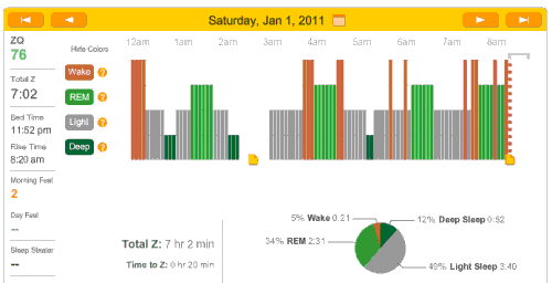2011-01-01 ZQ sleep logs