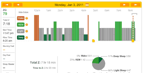 2011-01-03 ZQ sleep logs