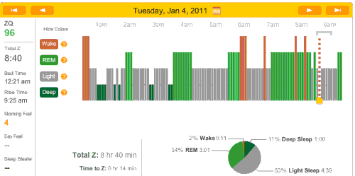 2011-01-04 ZQ sleep logs