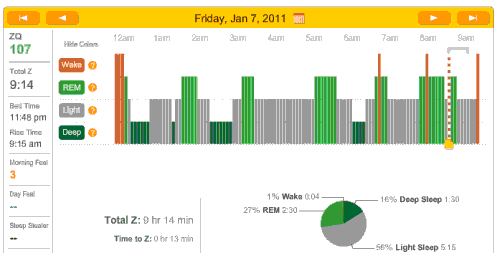2011-01-07 ZQ sleep logs