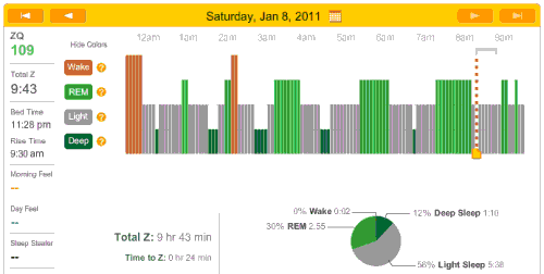 2011-01-08 ZQ sleep logs