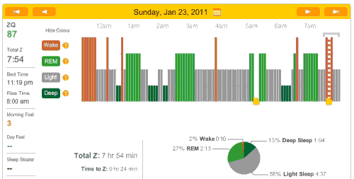 2011-01-23 ZQ sleep logs