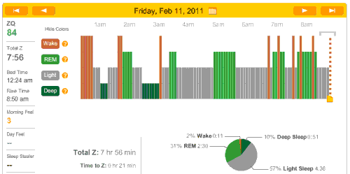 2011-02-11 ZQ sleep logs